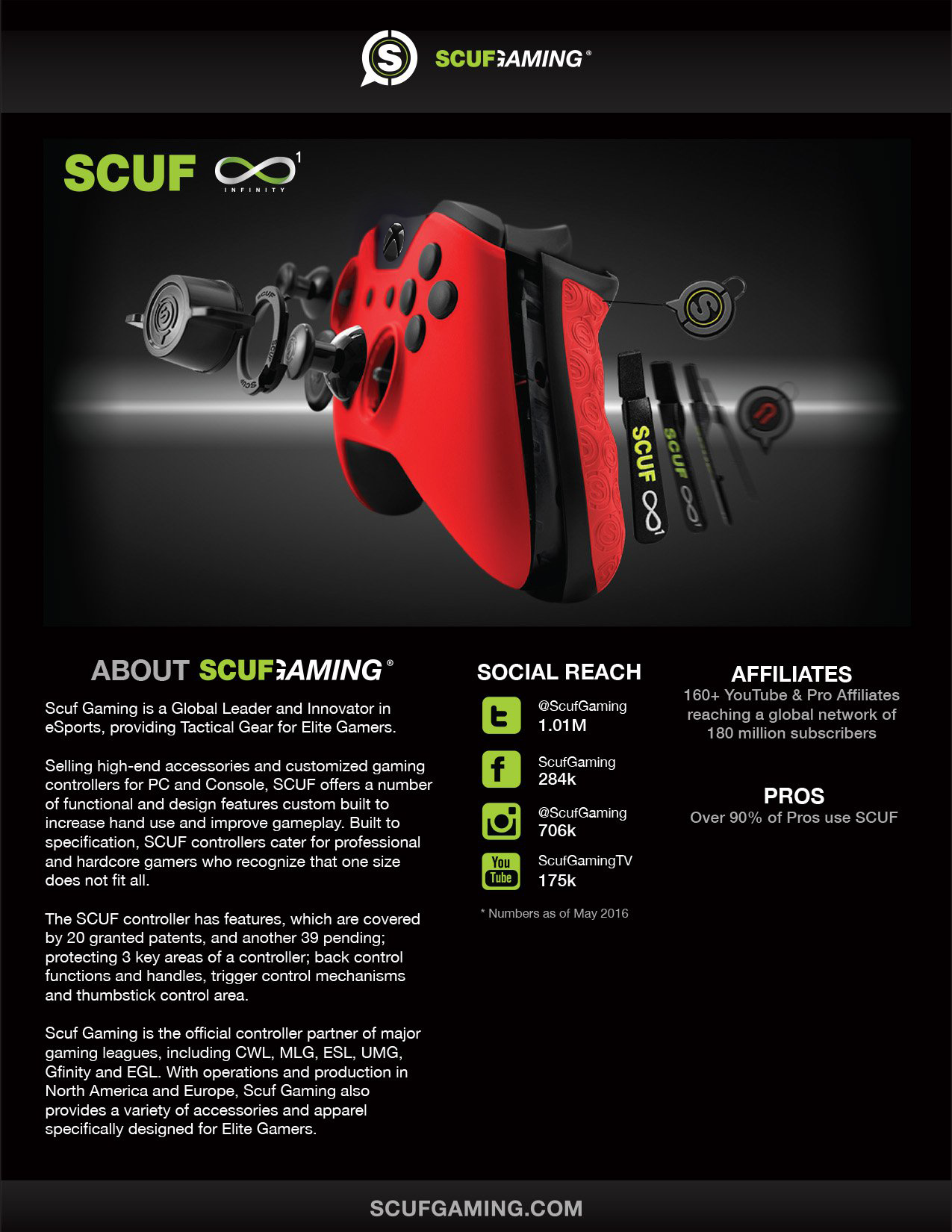 SCUF Infinity One marketing brochure