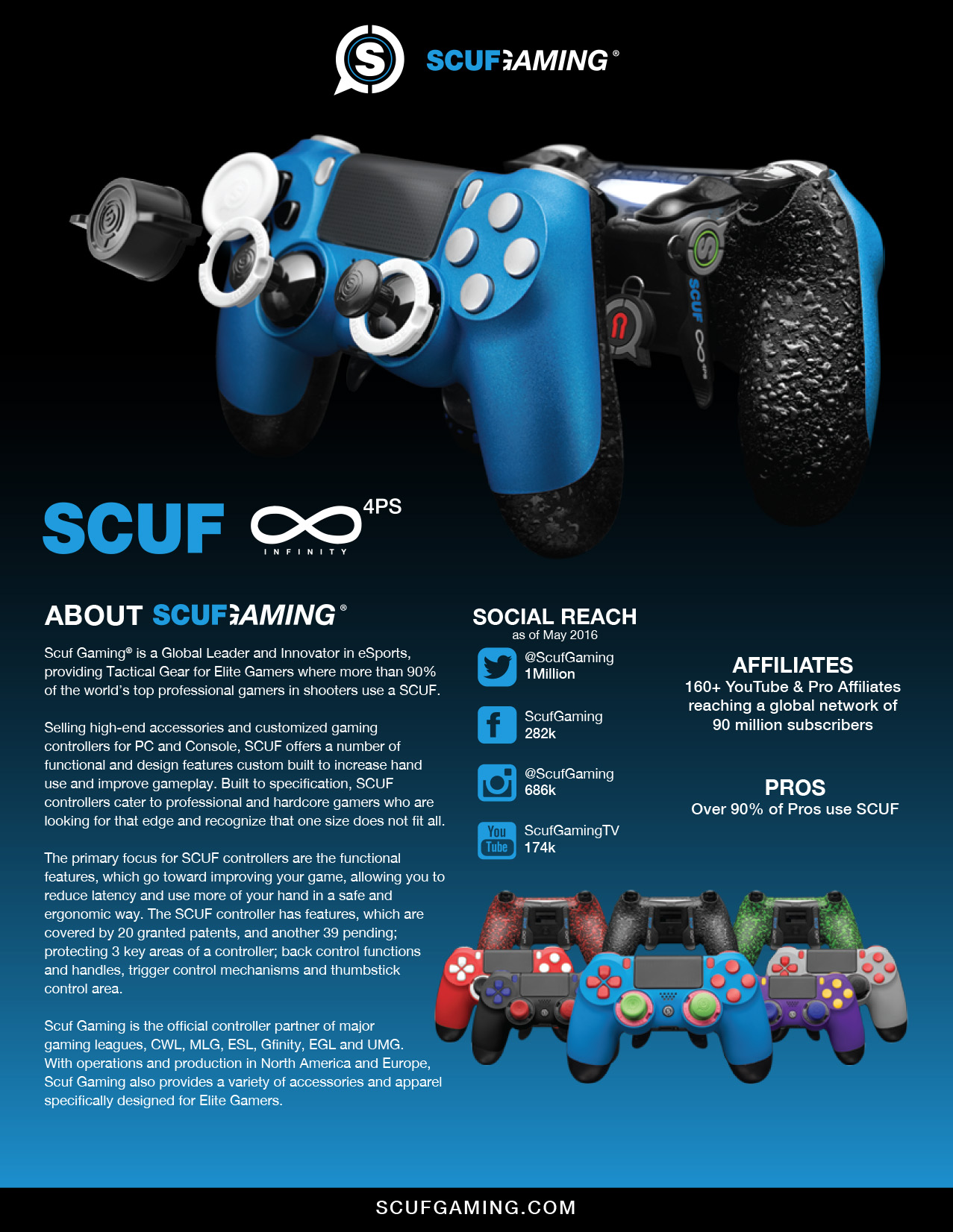SCUF Infinity4PS Marketing Brochure