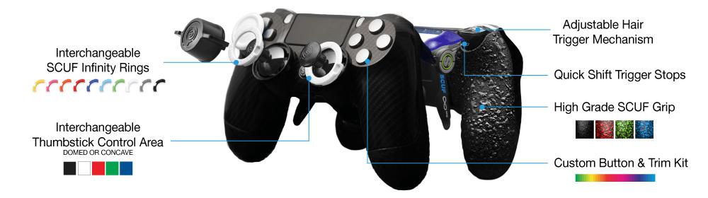 PlayStation 4 professional custom controller Infinity1 carbon fiber black functionality diagram