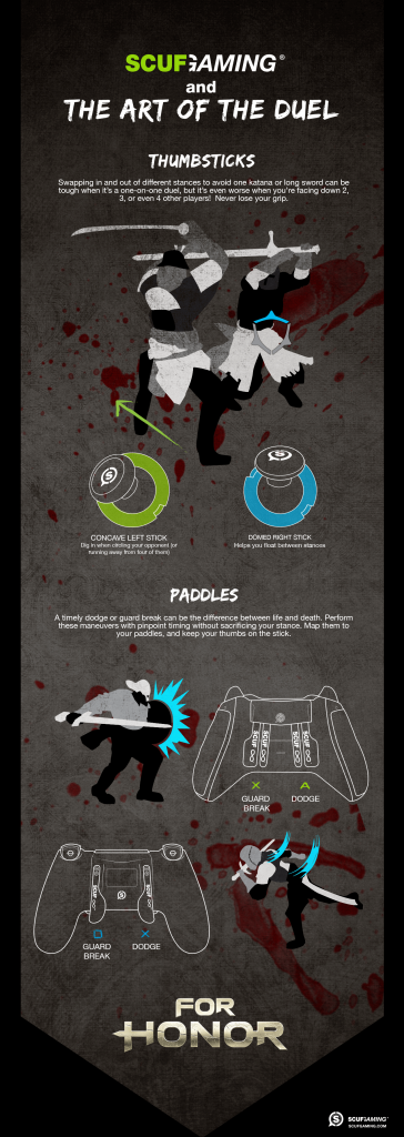 ForHonor_InfoGraphic