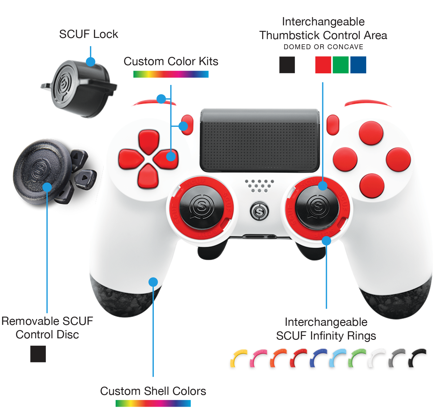 Ps4 Pro Gaming Controllers Scuf Infinity4ps Xbox Controller Wire Diagram Color Playstation 4 Professional