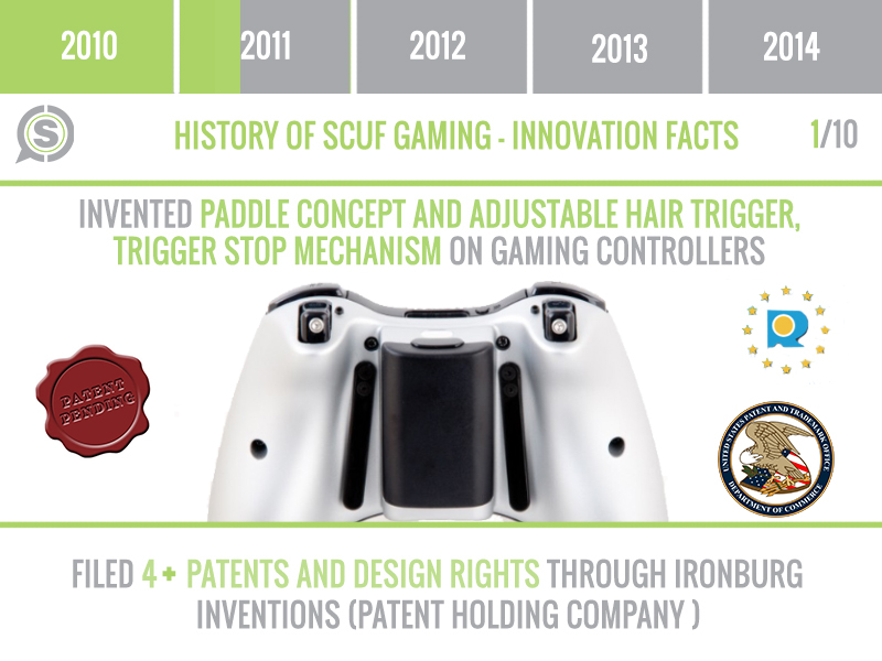 Press Archives | Page 5 of 7 | Scuf Gaming